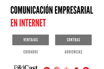 Comunicación empresarial en Internet